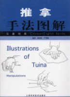 Illustrations of Tuina Manipulations