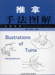 Illustrations of Tuina Manipulations - Click Image to Close
